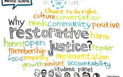 The Growing Trend of Restorative Justice